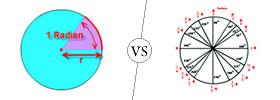 Radian vs Degree