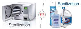 Sterilization vs Sanitization