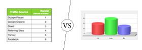 Table vs Chart