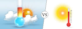 Temperature vs Heat