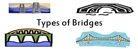 Different Types of Bridges