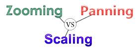 Zooming vs Panning vs Scaling