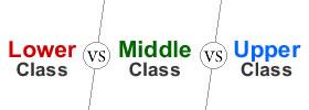 Lower Class vs Middle Class vs Upper Class