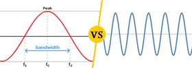 Bandwidth vs Frequency