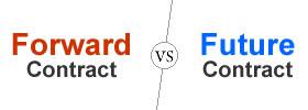 Forward Contract vs Future Contract
