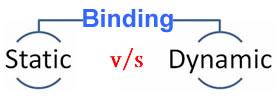 Static vs Dynamic Binding