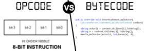Opcode vs Bytecode