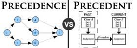 Precedence vs Precedent