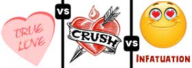 True Love vs Crush vs Infatuation