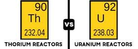 Thorium vs Uranium Reactors