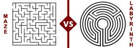 Maze vs Labyrinth