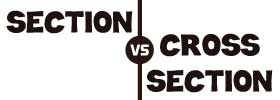 Section vs Cross Section