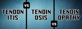 Tendonitis vs Tendinosis vs Tendinopathy