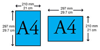 Difference between A4 and Letter Paper Sizes