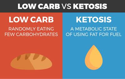 keto diet vs regular diet